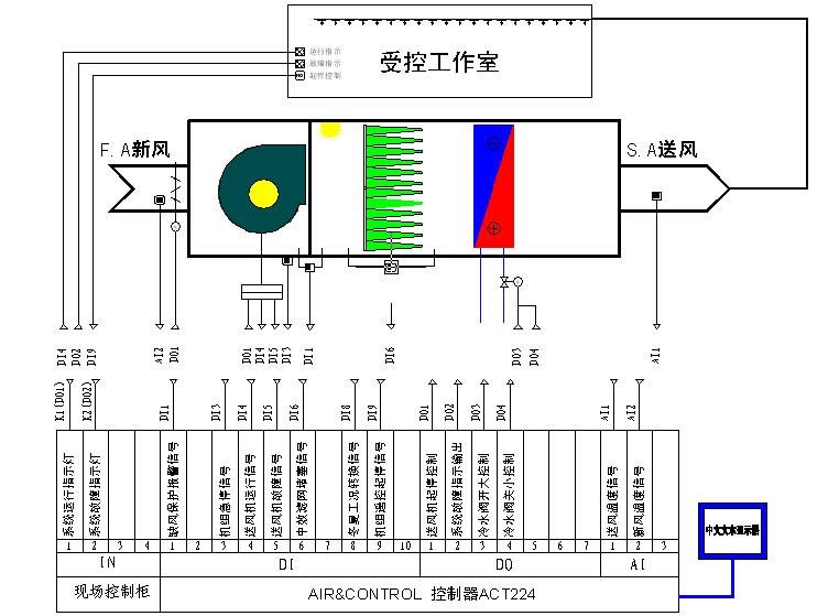 空调电路元件图示